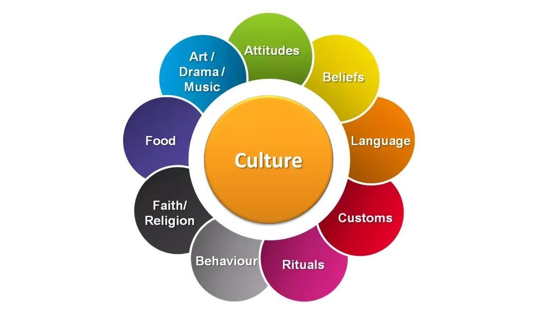 Culture, From An Unhyphenated Perspective